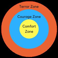 Comfort Zone Image